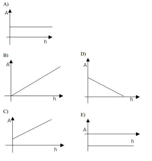 Test matematica veterinaria