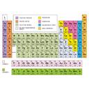 128x128px-LS-72caa490_periodic_table